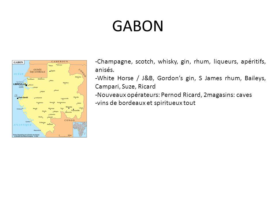 GABON -Champagne, scotch, whisky, gin, rhum, liqueurs, apéritifs, anisés.