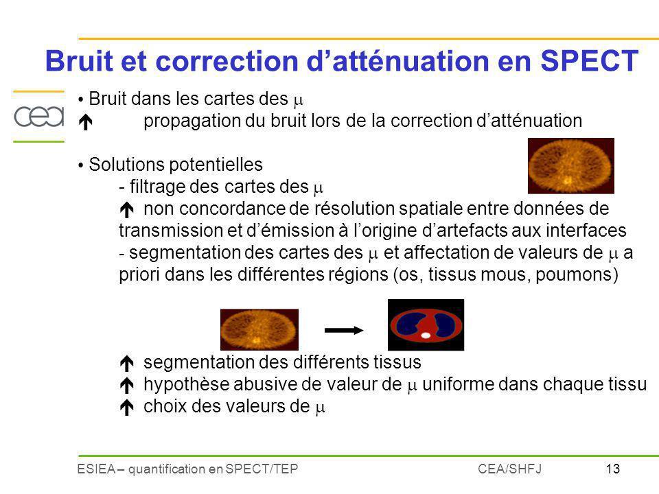 Bruit et correction d'atténuation en SPECT