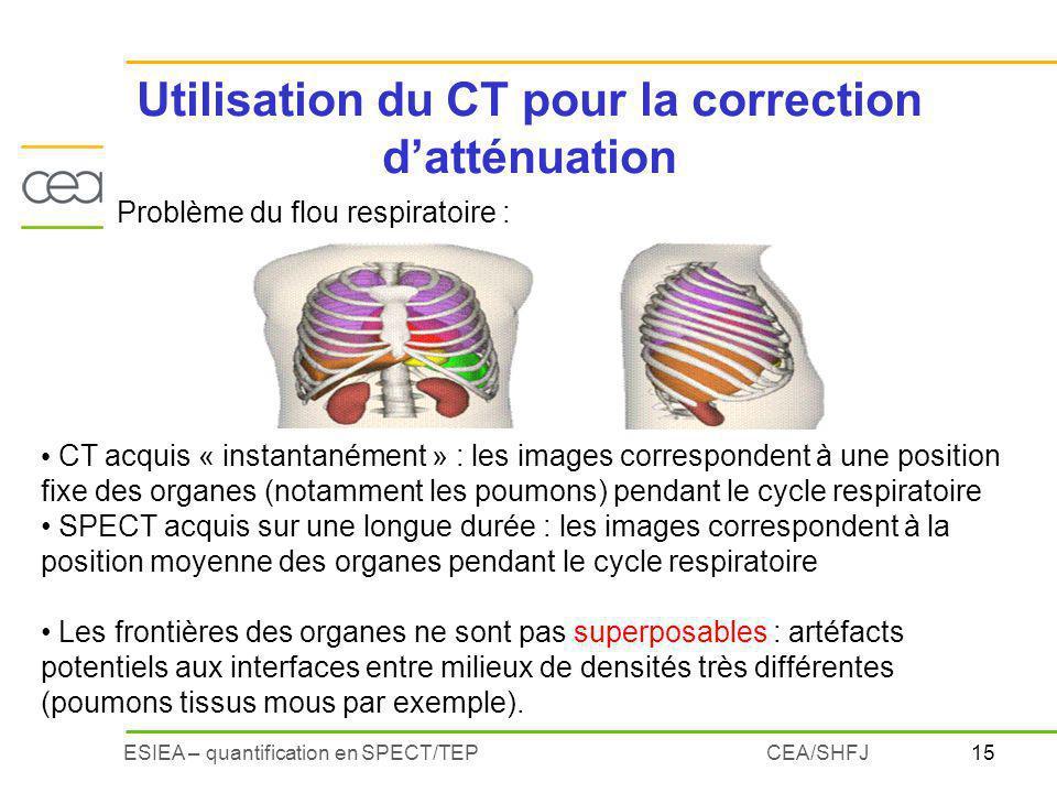 Utilisation du CT pour la correction d'atténuation