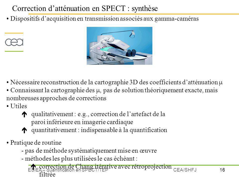 Correction d'atténuation en SPECT : synthèse