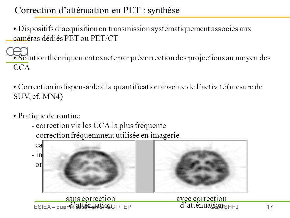 Correction d'atténuation en PET : synthèse