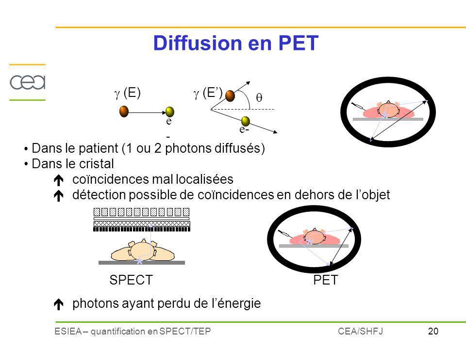 * * * Diffusion en PET  (E) e-   (E')