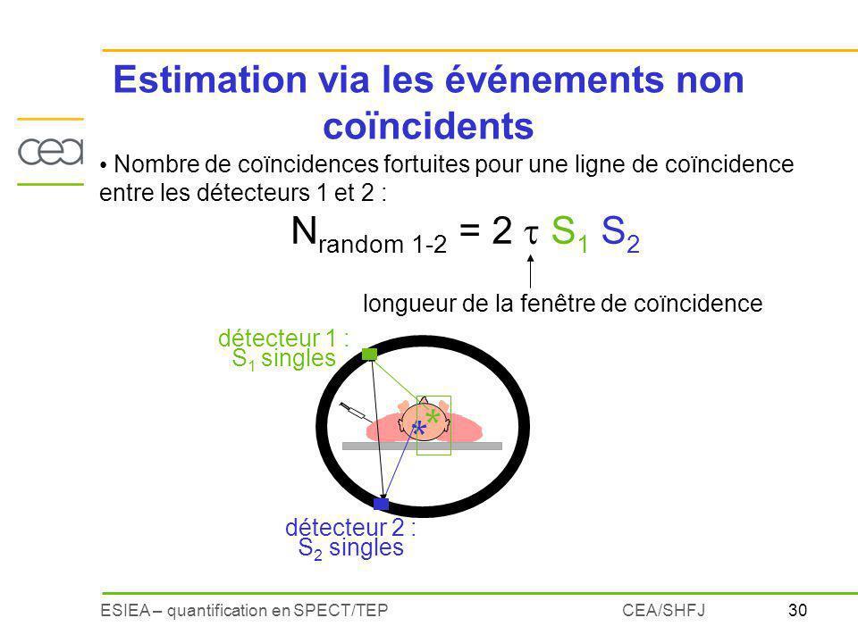Estimation via les événements non coïncidents