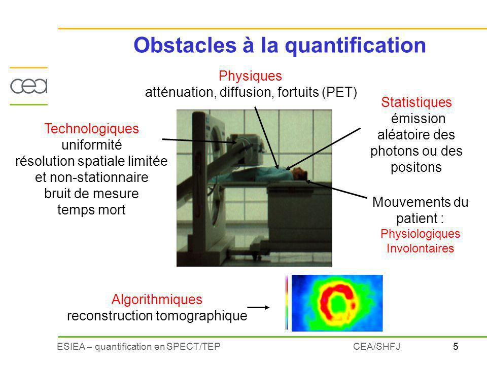 Obstacles à la quantification