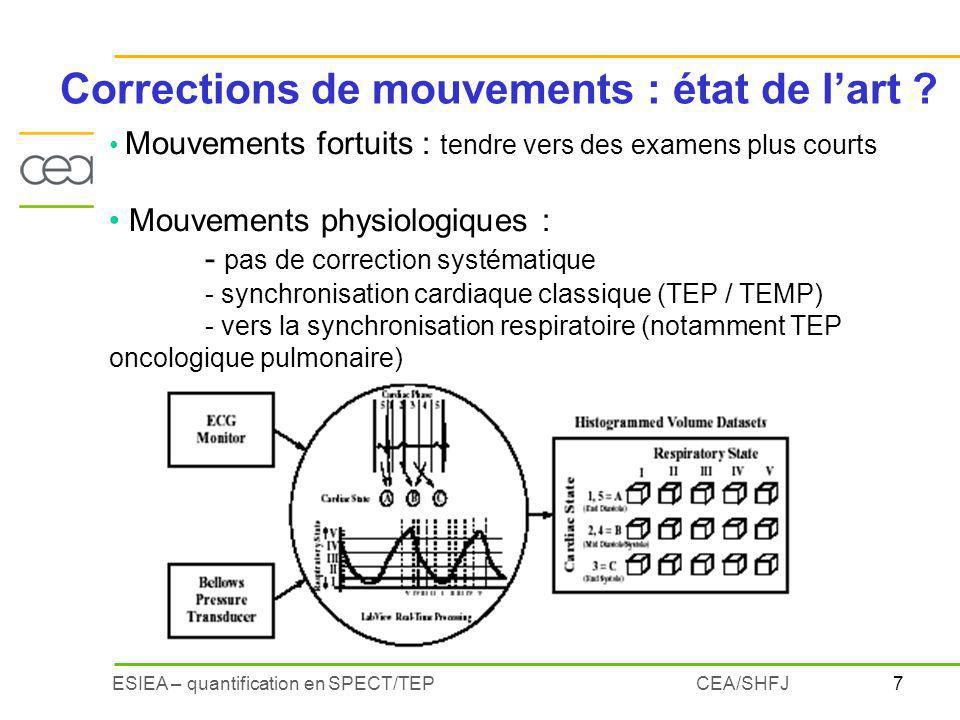 Corrections de mouvements : état de l'art
