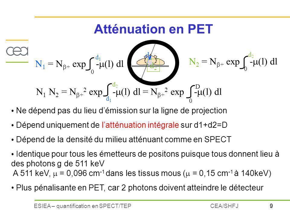 * Atténuation en PET N2 = Nb+ exp -(l) dl N1 = Nb+ exp -(l) dl