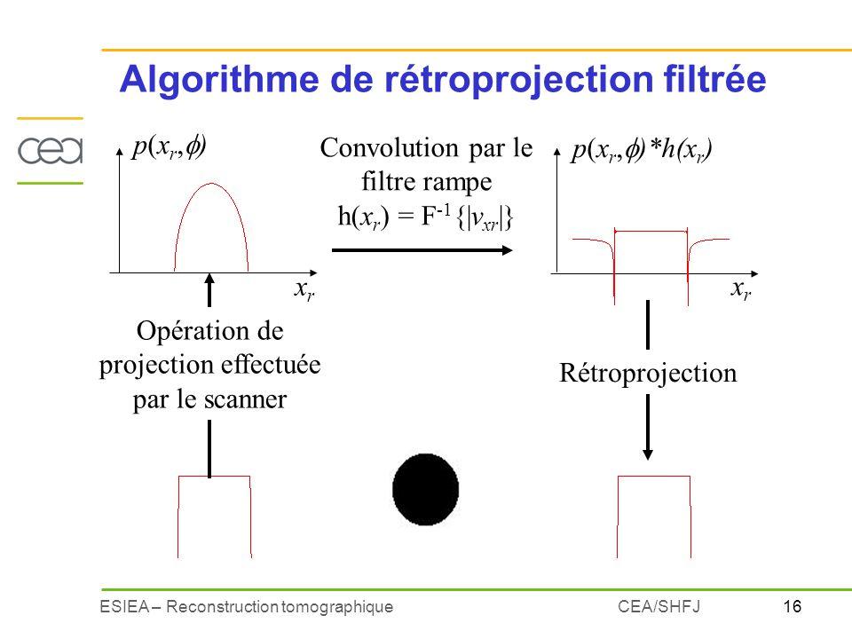 Algorithme de rétroprojection filtrée