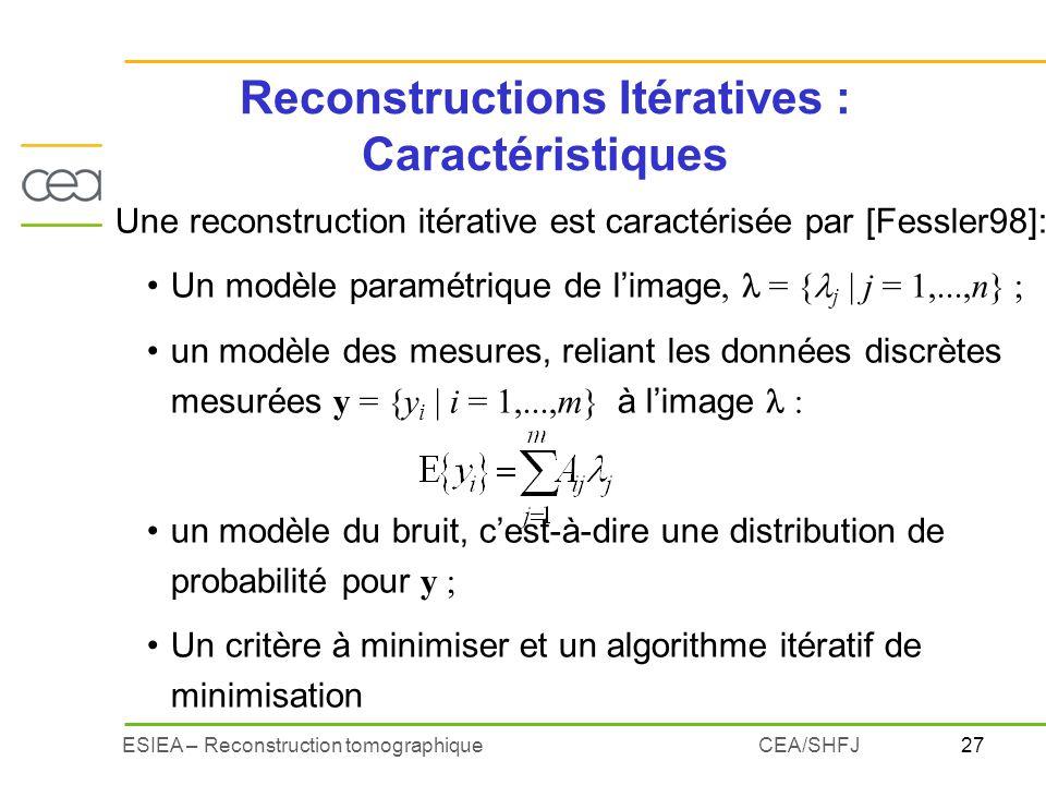 Reconstructions Itératives : Caractéristiques