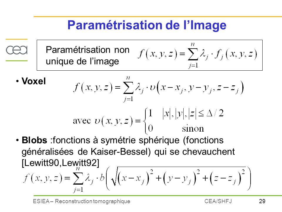 Paramétrisation de l'Image