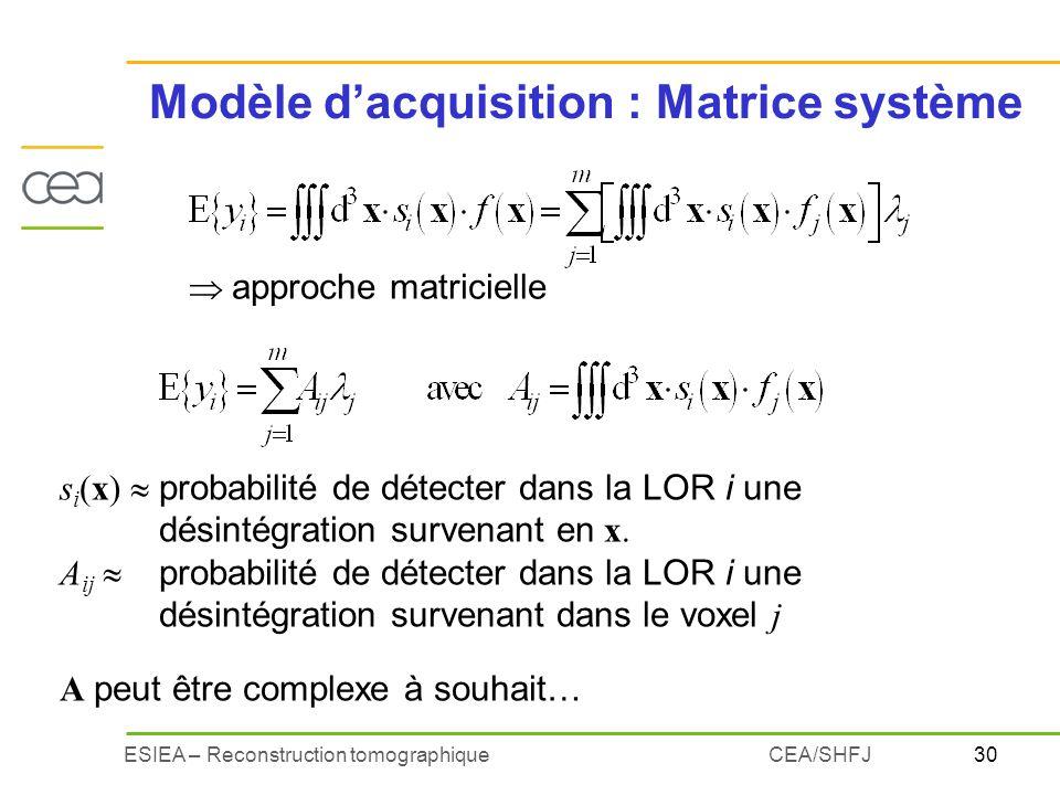 Modèle d'acquisition : Matrice système