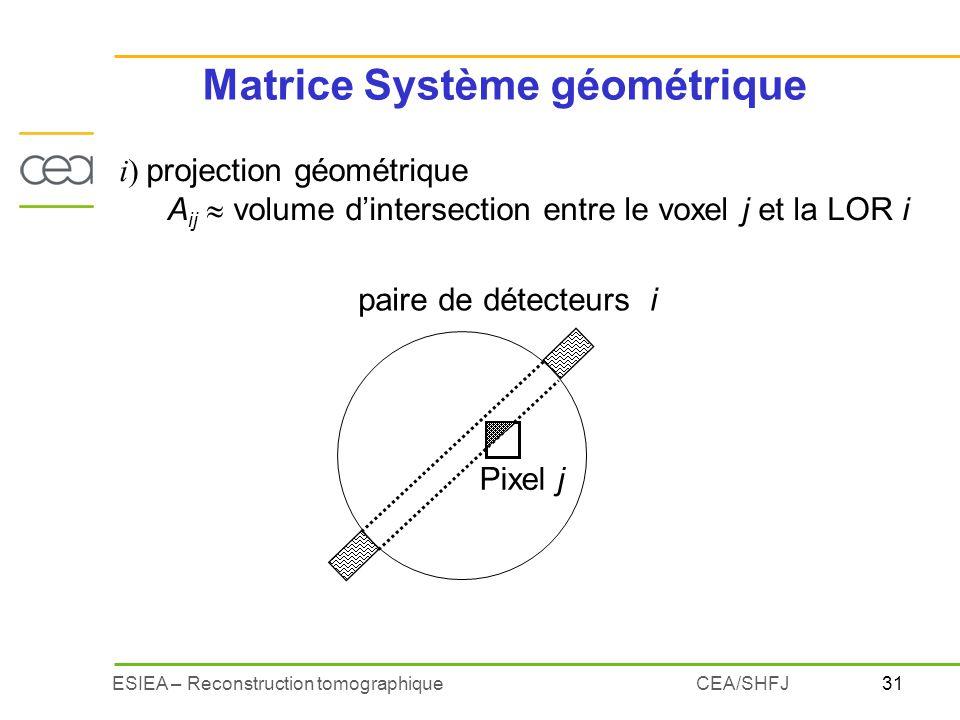 Matrice Système géométrique