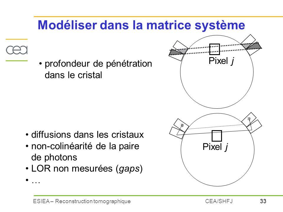 Modéliser dans la matrice système