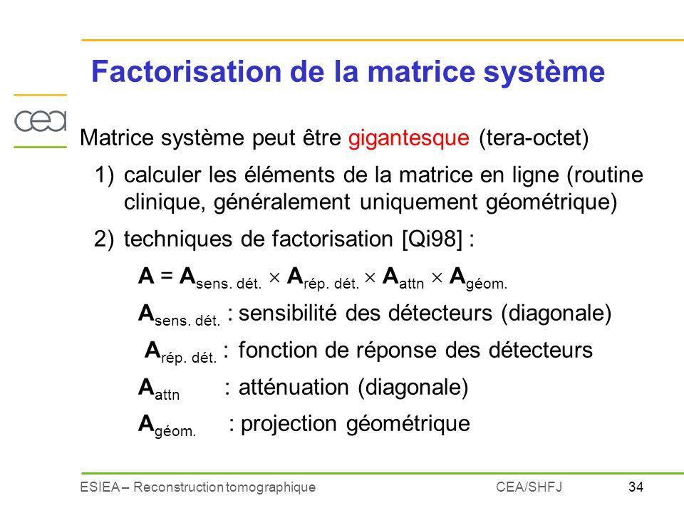 Factorisation de la matrice système