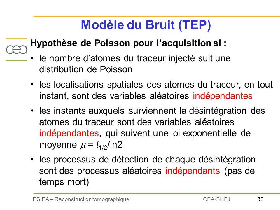 Modèle du Bruit (TEP) Hypothèse de Poisson pour l'acquisition si :