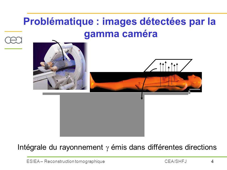 Problématique : images détectées par la