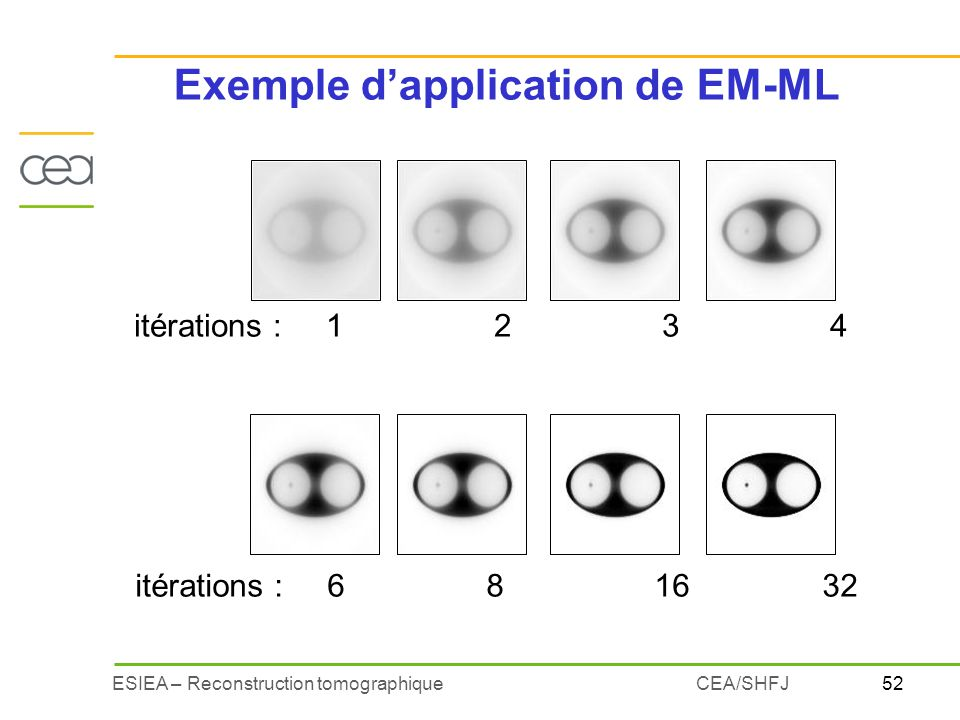 Exemple d'application de EM-ML