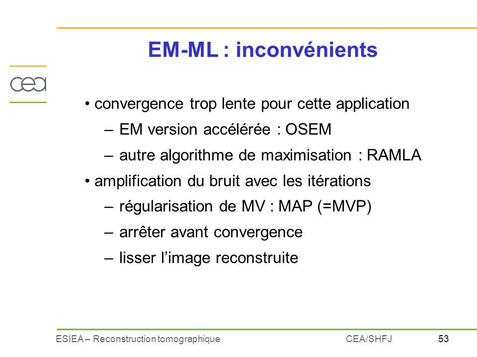 EM-ML : inconvénients convergence trop lente pour cette application