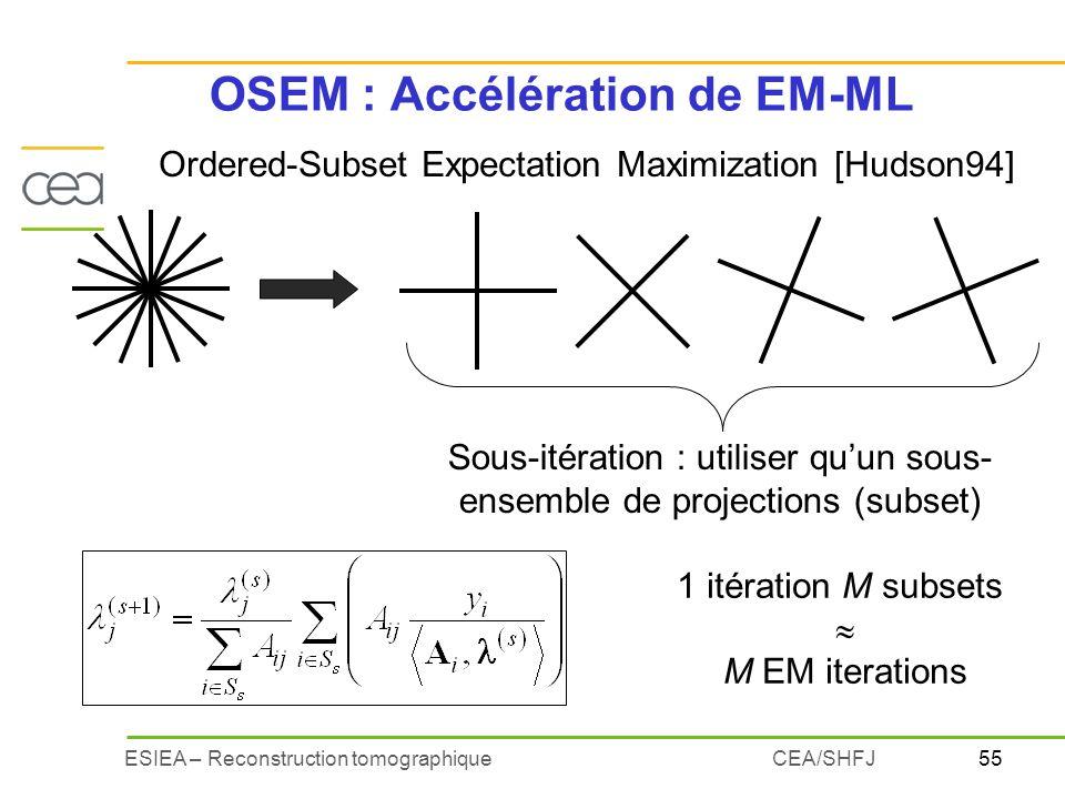 OSEM : Accélération de EM-ML