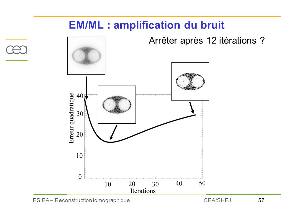 EM/ML : amplification du bruit