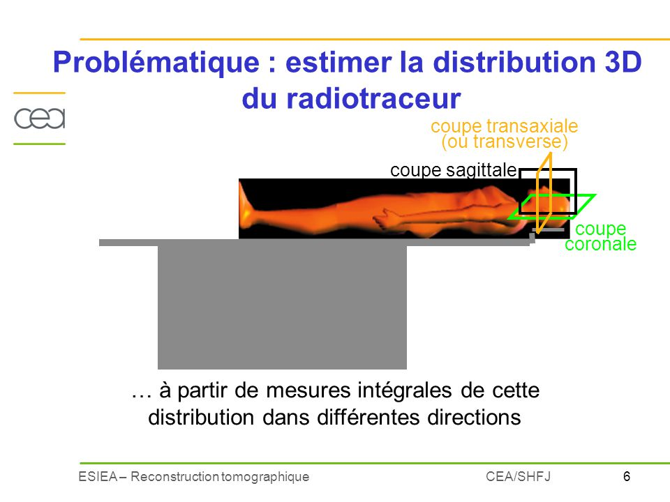 Problématique : estimer la distribution 3D