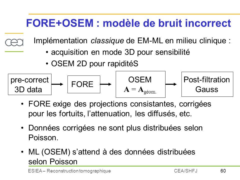 FORE+OSEM : modèle de bruit incorrect