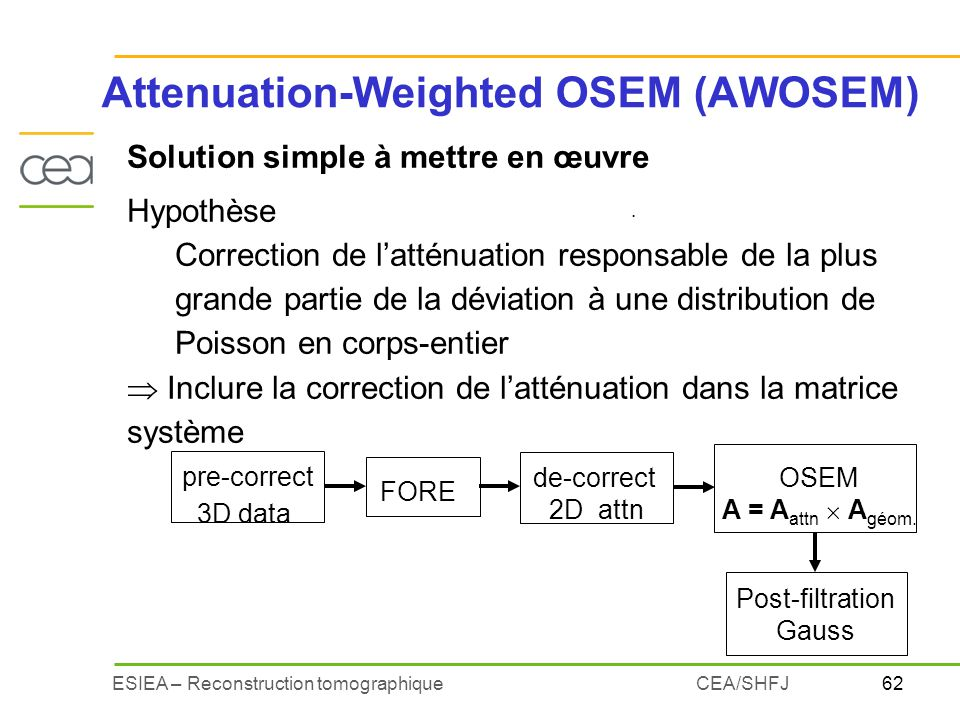 Attenuation-Weighted OSEM (AWOSEM)