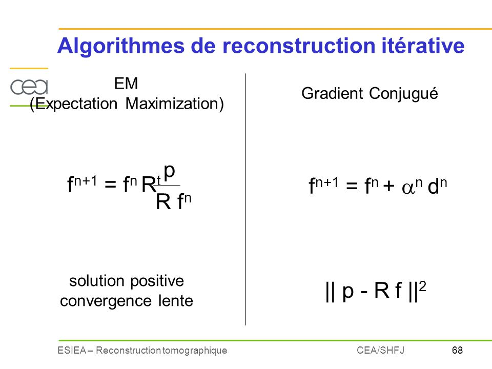 Algorithmes de reconstruction itérative