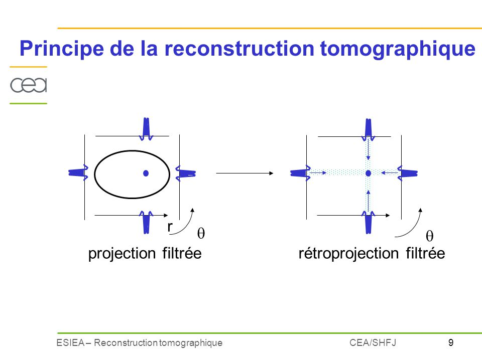 Principe de la reconstruction tomographique