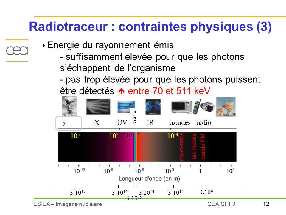 Radiotraceur : contraintes physiques (3)