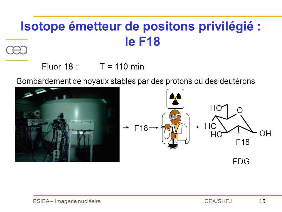 Isotope émetteur de positons privilégié :