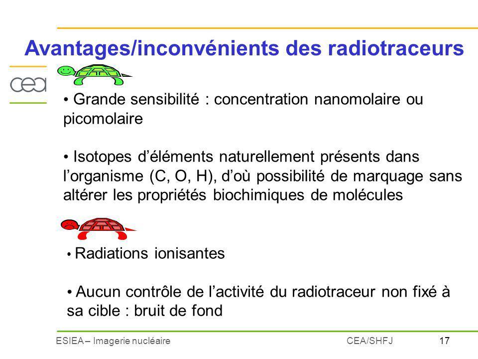 Avantages/inconvénients des radiotraceurs