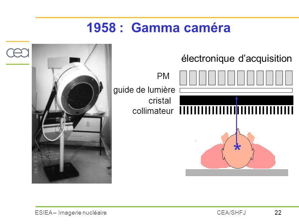 * 1958 : Gamma caméra électronique d'acquisition PM guide de lumière