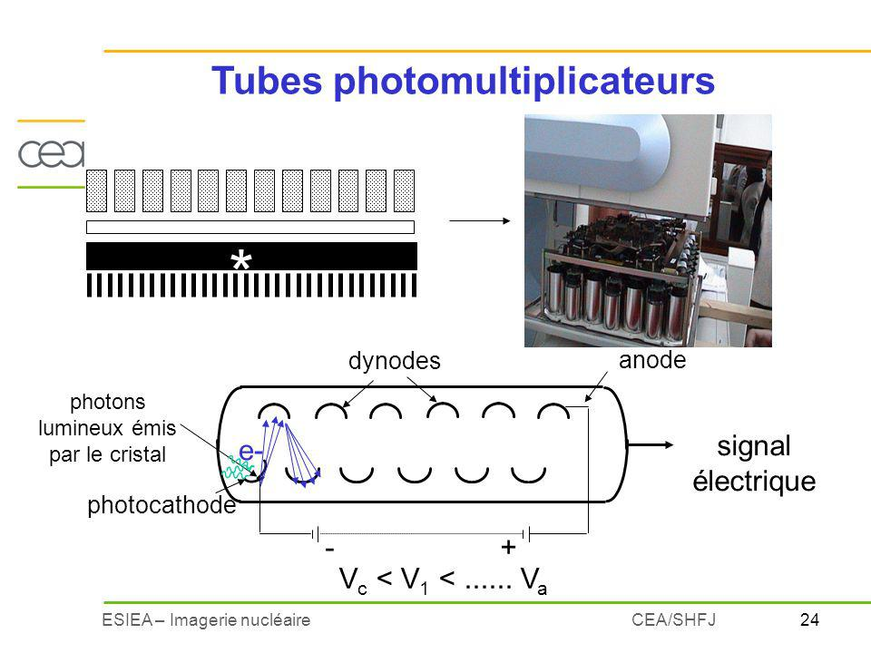 Tubes photomultiplicateurs