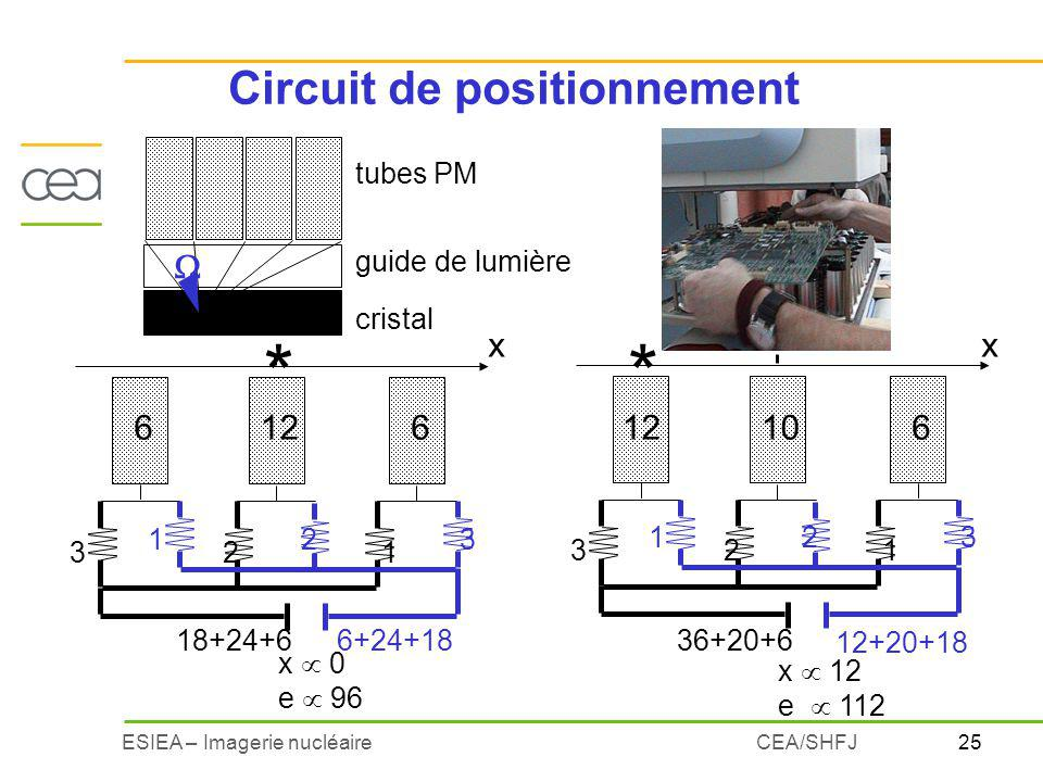 Circuit de positionnement