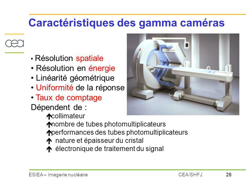 Caractéristiques des gamma caméras