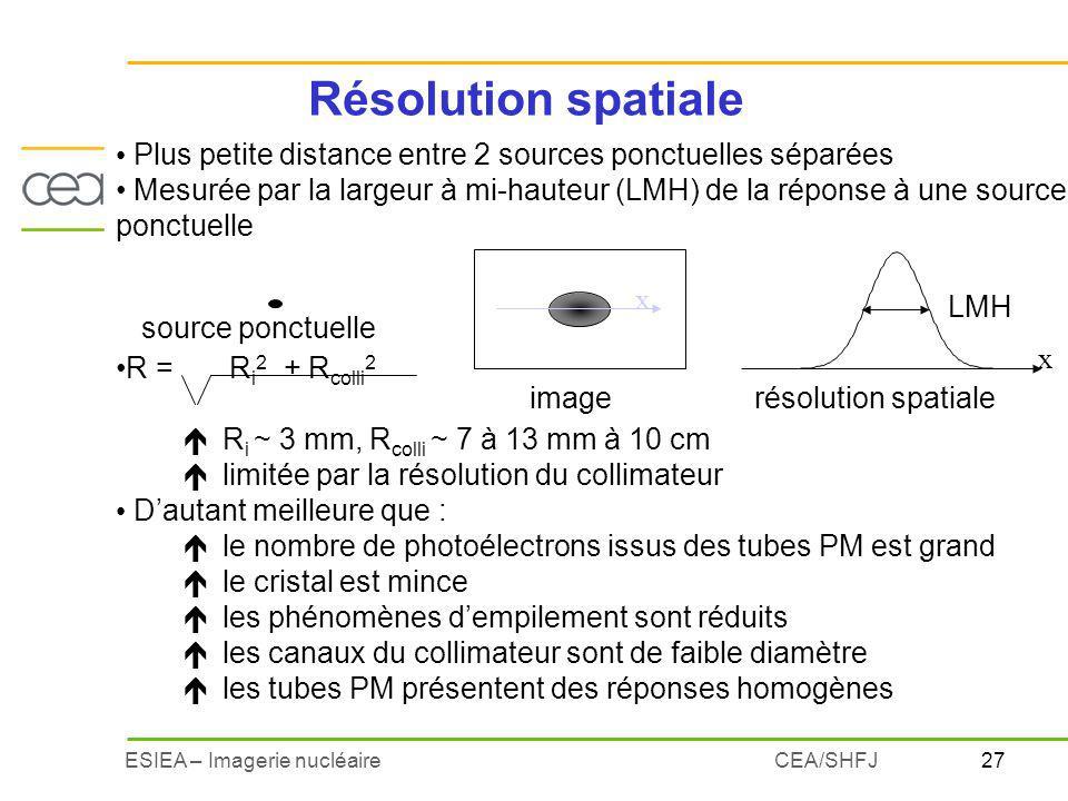 Résolution spatiale Plus petite distance entre 2 sources ponctuelles séparées.