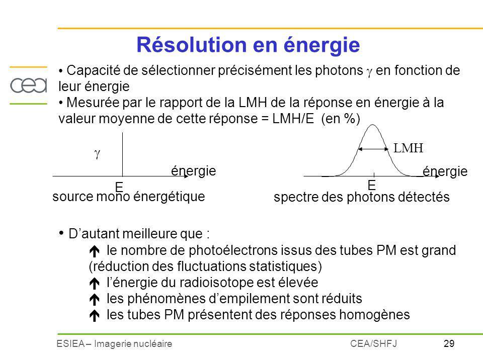 Résolution en énergie D'autant meilleure que :
