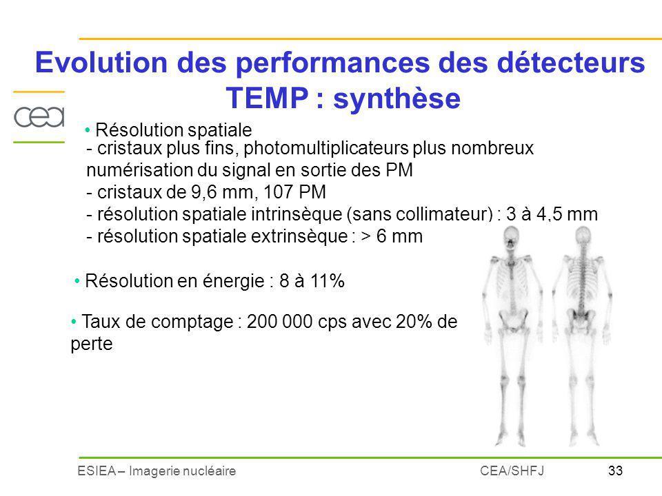 Evolution des performances des détecteurs