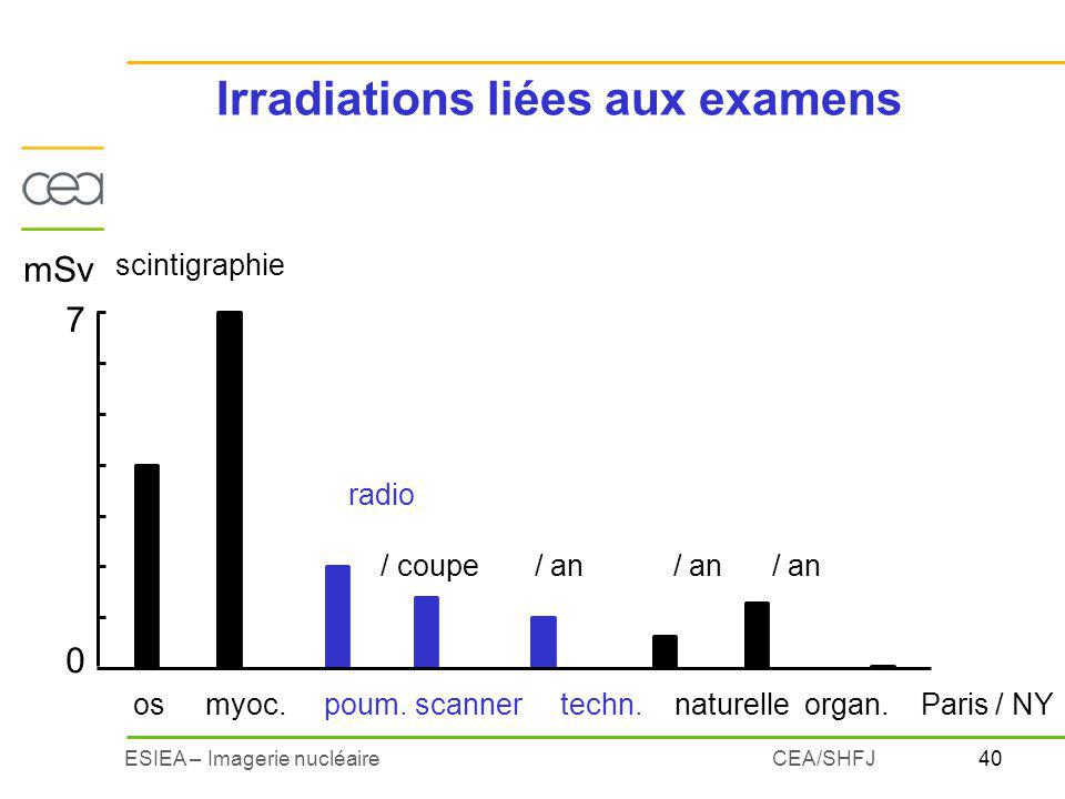 Irradiations liées aux examens