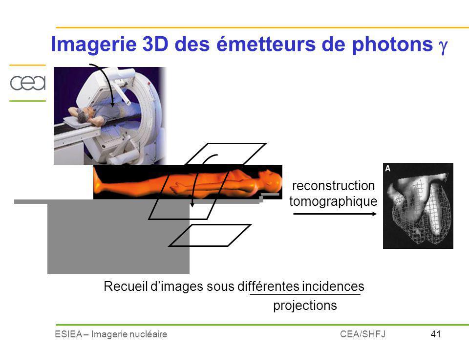 Imagerie 3D des émetteurs de photons 