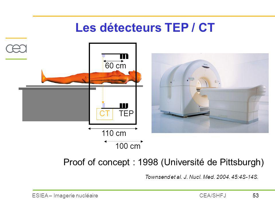 Les détecteurs TEP / CT 60 cm. CT. TEP. 110 cm. 100 cm. Proof of concept : 1998 (Université de Pittsburgh)