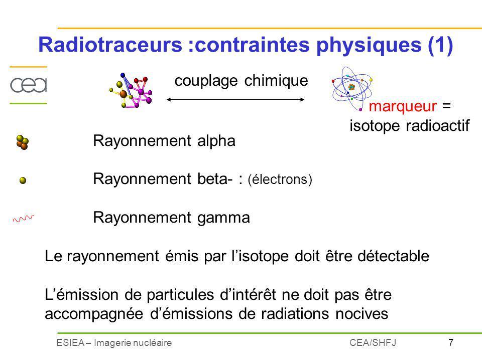 Radiotraceurs :contraintes physiques (1)