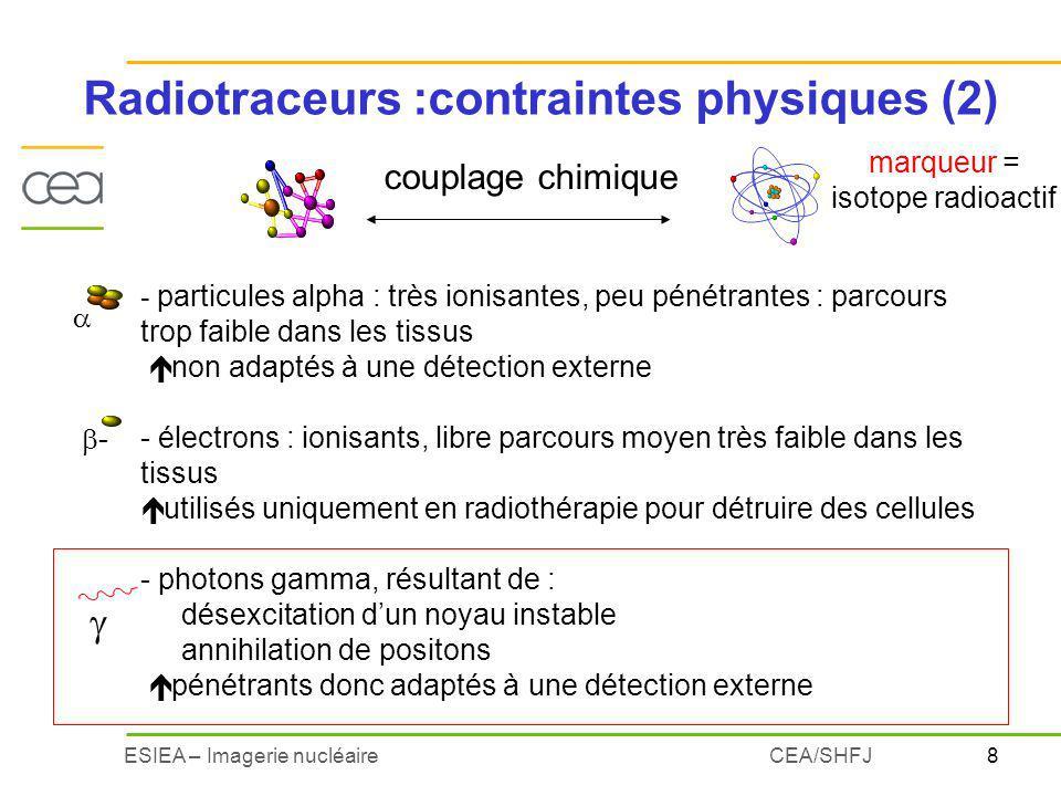 Radiotraceurs :contraintes physiques (2)