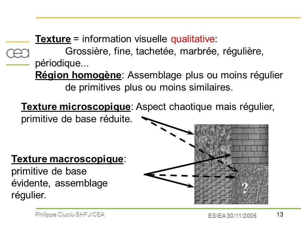 Texture = information visuelle qualitative: