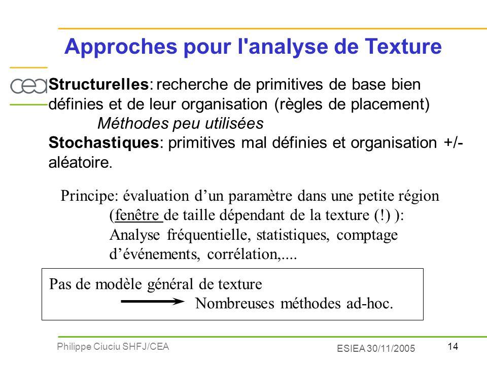 Approches pour l analyse de Texture