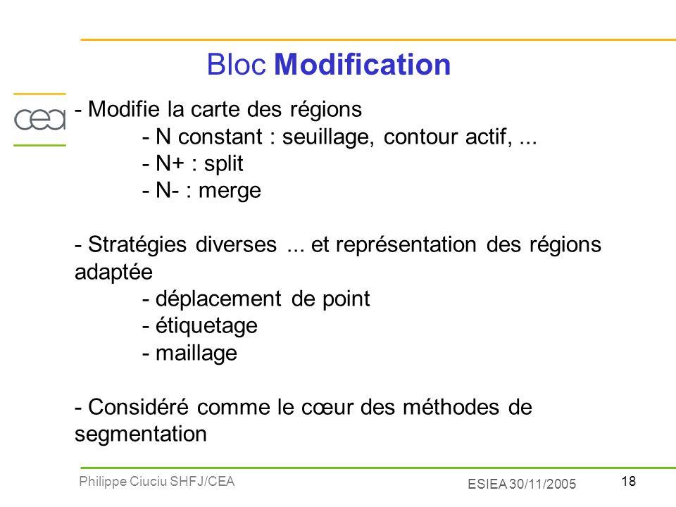 Bloc Modification - Modifie la carte des régions