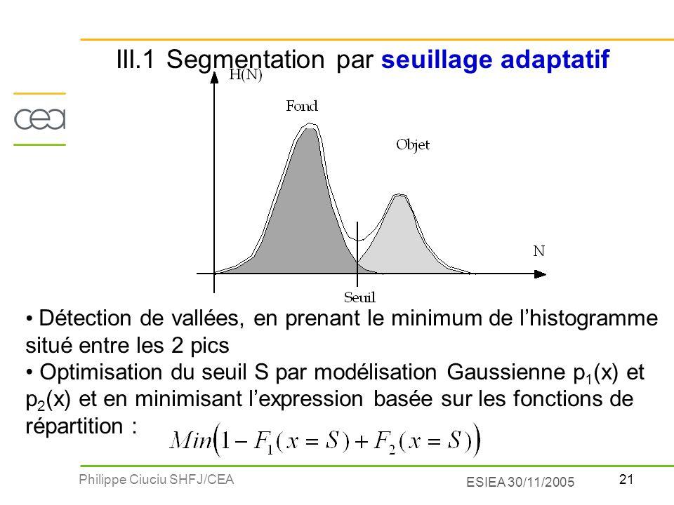III.1 Segmentation par seuillage adaptatif