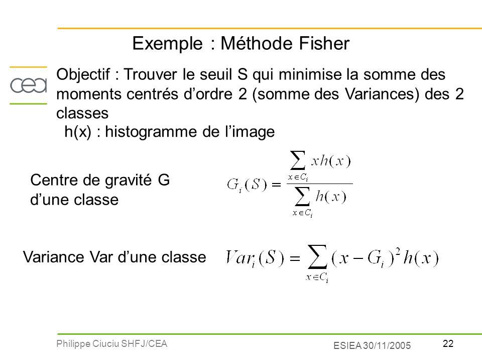 Exemple : Méthode Fisher