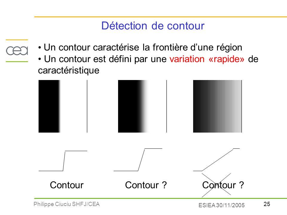 Détection de contour Un contour caractérise la frontière d'une région