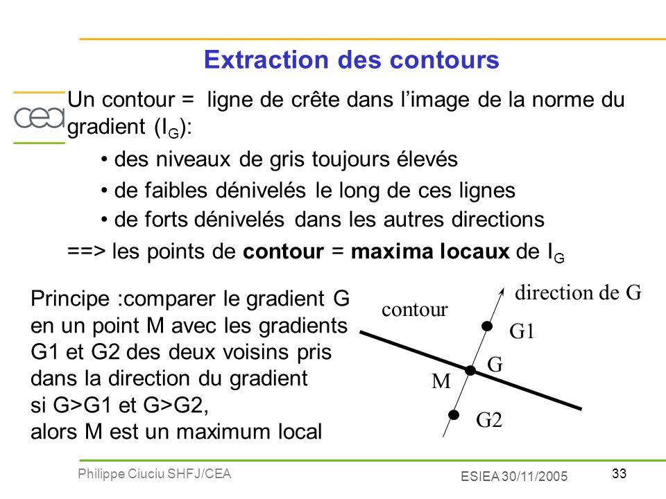 Extraction des contours